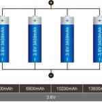Conexión de batería de litio 18650