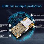 ¿Cuánto sabe sobre BMS?